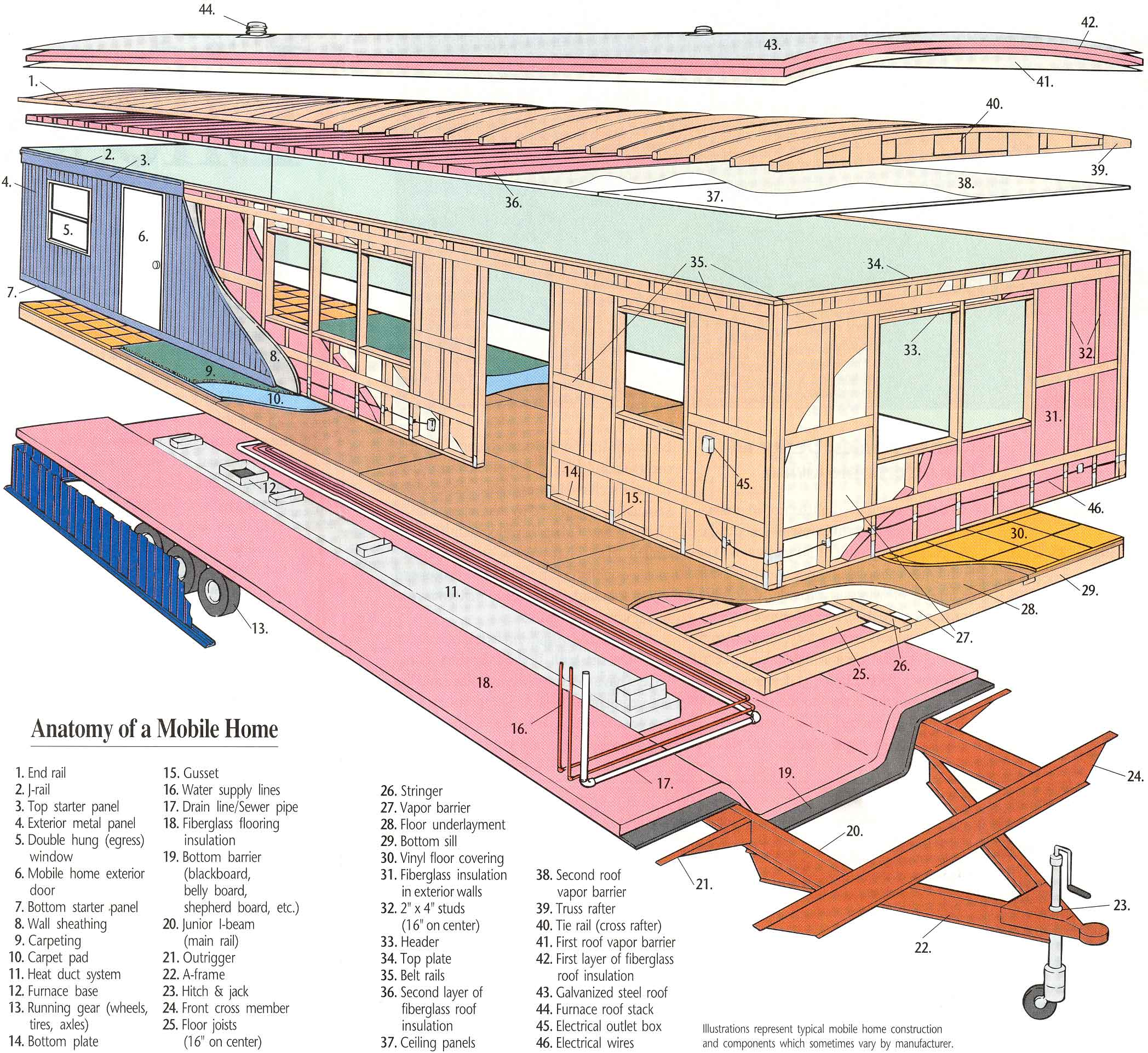 Brentwood Mobile Home Wiring Diagram Schematic Diagrams Structured System Simple