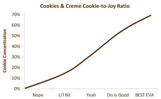 Hershey s Cookies  N Creme Pudding 4