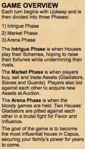 Each turn begins with Upkeep and is then divided into three Phases: 1) Intrigue Phase 2) Market Phase 3) Arena Phase The Intrigue phase is when Houses play their Schemes, hoping to raise their fortunes while undermining their rivals. The Market phase is when players buy, sell and trade Assets (Gladiators, Slaves and Guards). Players also bid against each other to acquire new Assets at Auction. The arena phase is when the bloody games are held. Two Houses' Gladiators are pitted against each other in a brutal ght for Favor and In uence. The goal of the game is to become the most in uential house in Capua, securing your family's power for years to come.