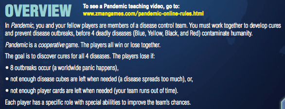 In Pandemic, you and your fellow players are members of a disease control team. You must work together to develop cures and prevent disease outbreaks, before 4 deadly diseases (Blue, Yellow, Black, and Red) contaminate humanity. Pandemic is a cooperative game. The players all win or lose together. The goal is to discover cures for all 4 diseases. The players lose if: • 8 outbreaks occur (a worldwide panic happens), • not enough disease cubes are left when needed (a disease spreads too much), or, • not enough player cards are left when needed (your team runs out of time). Each player has a speci c role with special abilities to improve the team's chances.