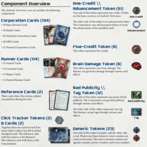 Netrunner component list 1