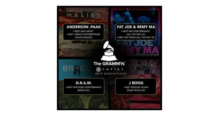 EMPIRE Artists Earn Six Grammy Award Nominations