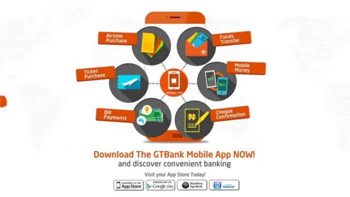 GTBANK MOBILE APP FOR ANDROID AND iPHONE