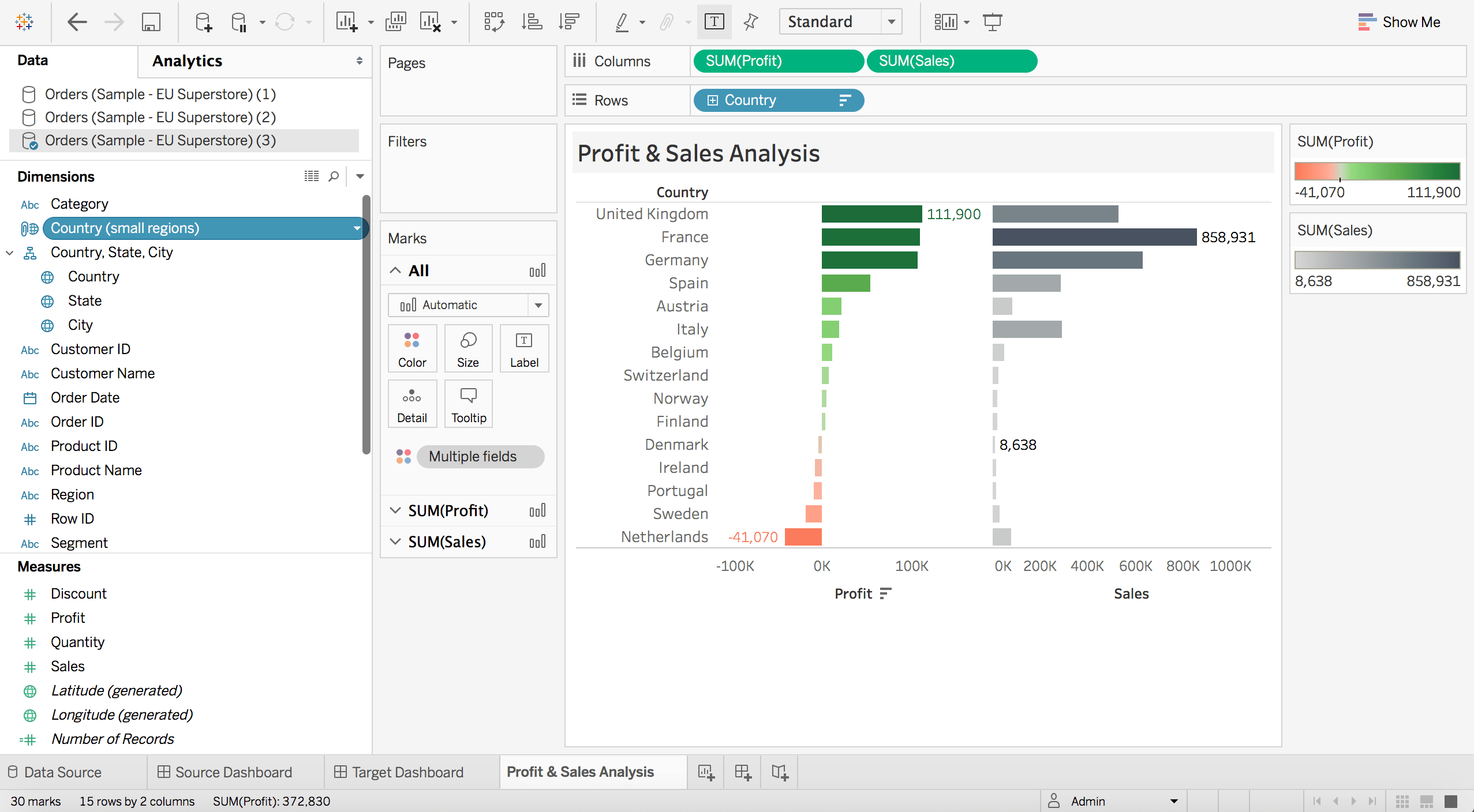Tableau Use Case Filtering Using Dashboard Actions And