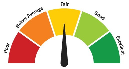 10 Steps to improve your Credit Score in 6 months