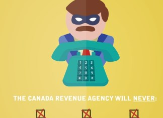 CRA Fraud Prevention