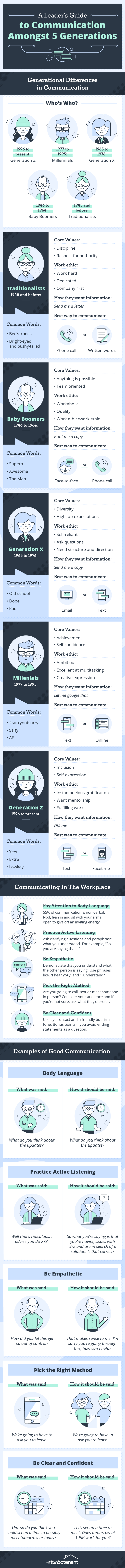 How Boomers and Millennials Should Communicate