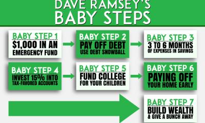 Dave-Ramseys-Baby-Steps