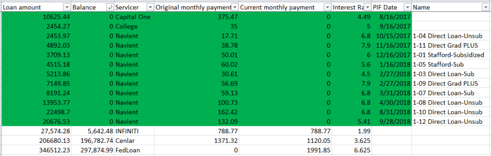 June 2019 Debt Payoff Update: $10,581 66 Paid | Their Money