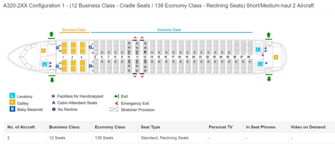 A320 Seat Configuration