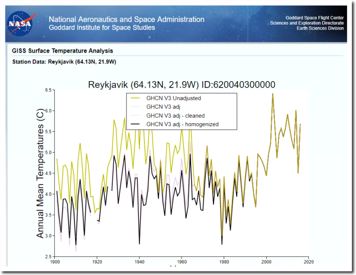 nasa deletes data contradicting global warming