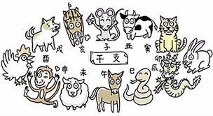 Calendario Giapponese Animali.Astrologia In Giappone Il Vostro Segno Zodiacale