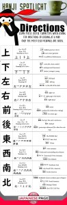 Directions in Japanese