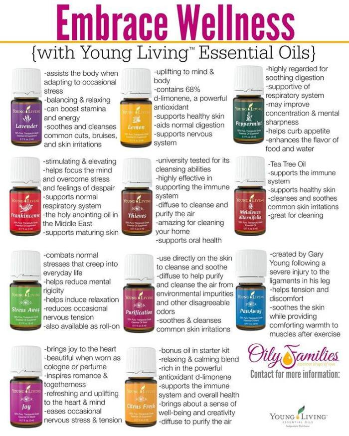 embrace-wellness-with-YL-essential-oils