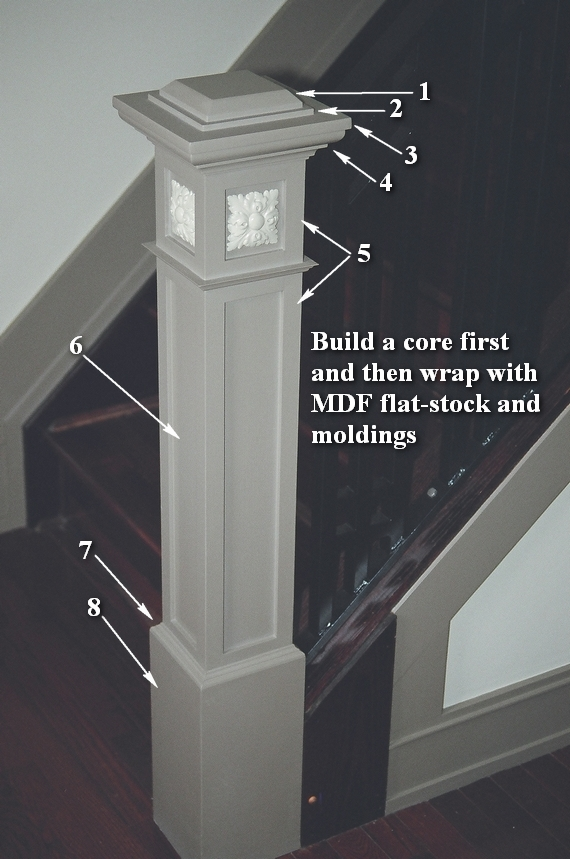 newel post how to build materials