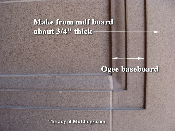 how to make wall panels frame moldings