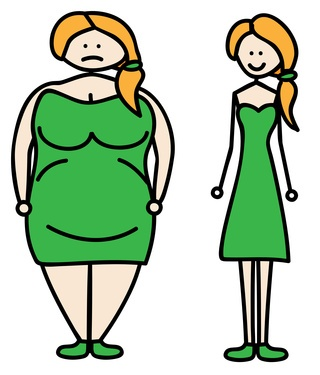 Anorexia and Bulimia: a cure from the root
