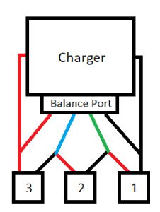 Wiring block diagram of harness for 1S batteries