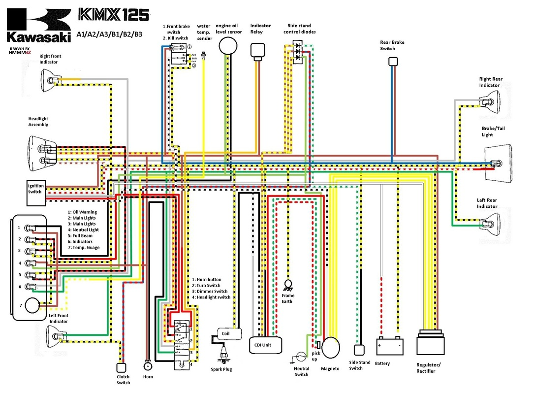WRG-3209] Wiring Diagram Of Rusi Motorcycle