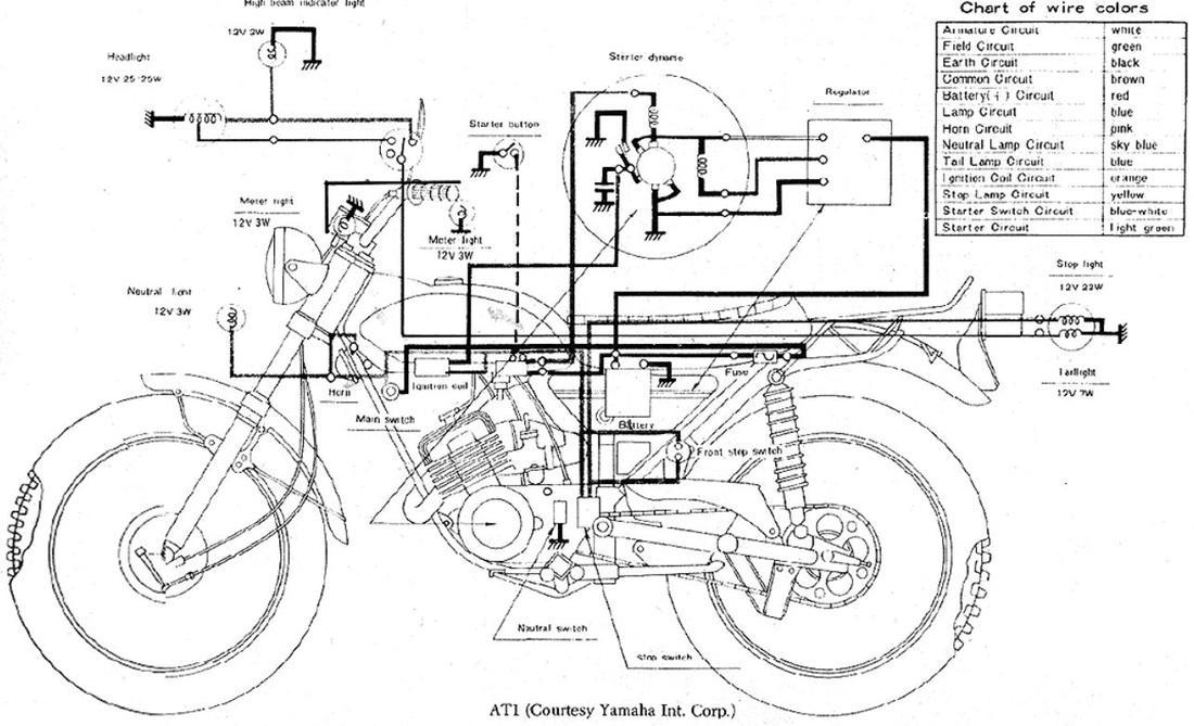 1977 yamaha dt 400 wiring diagram 1977 yamaha rd 350