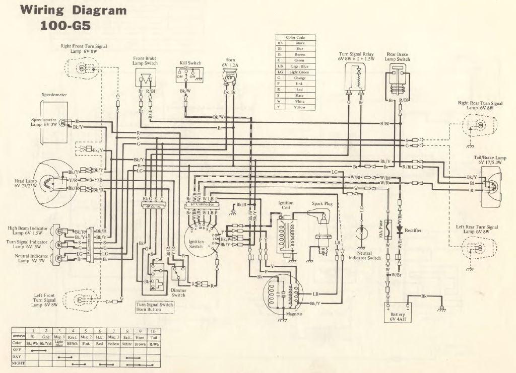 1975 Kawasaki G5 100 Turn signal wires  Kawasaki Motorcycle Forums