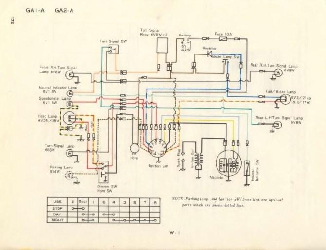 engine repair honda xrm engine repair manual