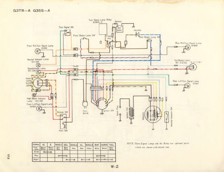 1975 kawasaki kt250 wiring schmatic wiring diagram 1973 kawasaki g4 1975 kawasaki wiring diagram vyn zaislunamai uk \\u20221975 kawasaki wiring diagram design library
