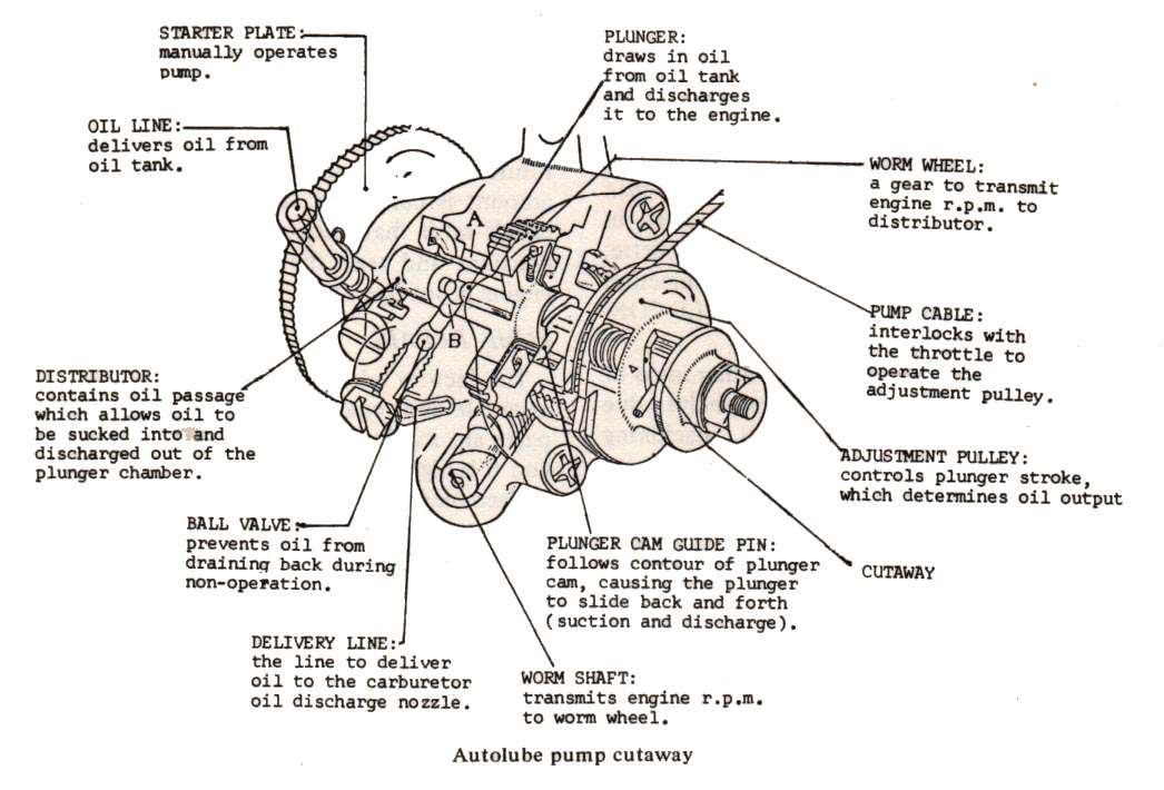 Used Kawasaki Mule Parts