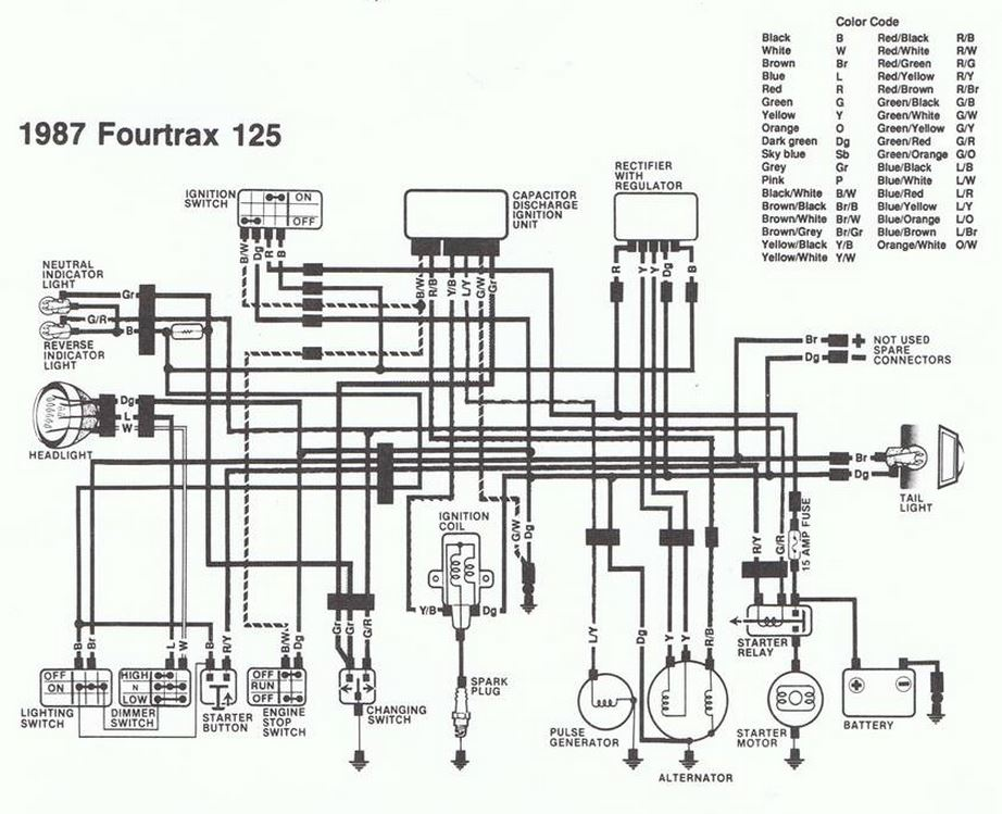 Peace Sports Atv 110cc 4 Wheeler Wiring Diagram 90Cc ATV