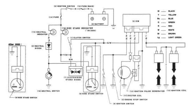 Honda Cmx 450 Rebel Service Manual | hobbiesxstyle | Rebel 450 Wiring Diagram |  | hobbiesxstyle