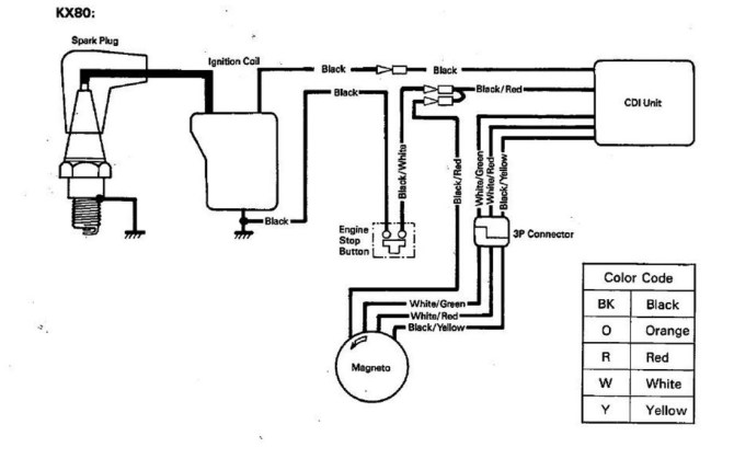 honda bike wiring diagram  schematic wiring diagrams •