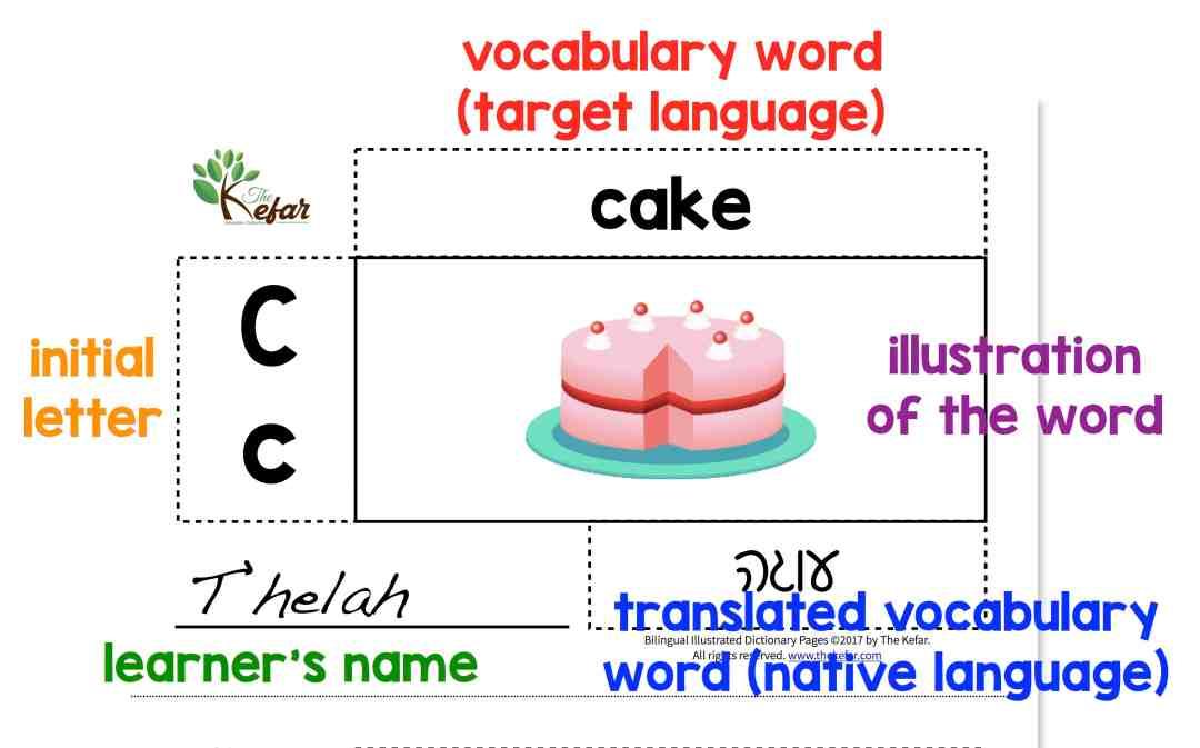 New Kefar Freebie! Bilingual Picture Dictionary Templates | The Kefar