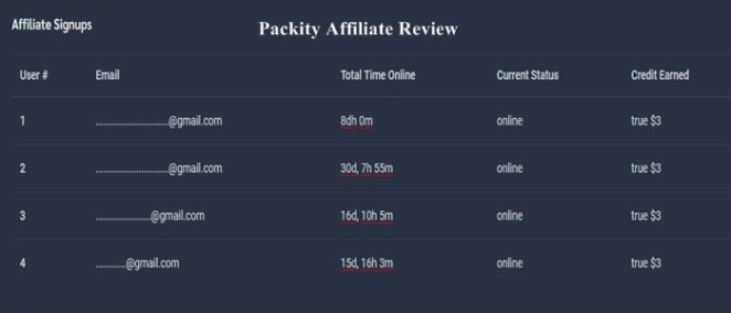 Packity affiliate program review