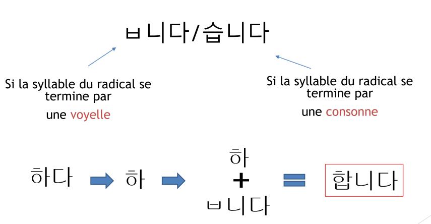 Comment Conjuguer Un Verbe En Coreen The Korean Dream