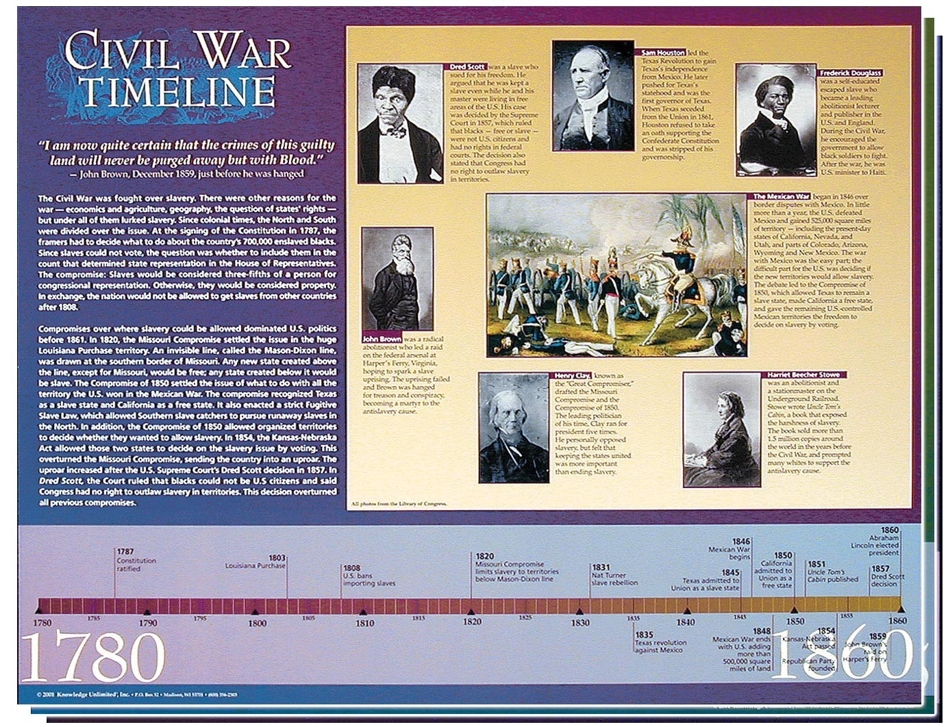 Civil War Timeline Poster Set