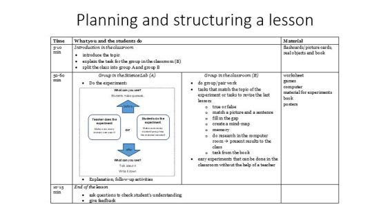 Rough lesson structure of a science lesson with a split class