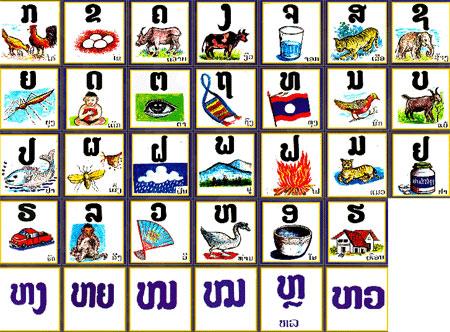 The Consonants of Lao Alphabet