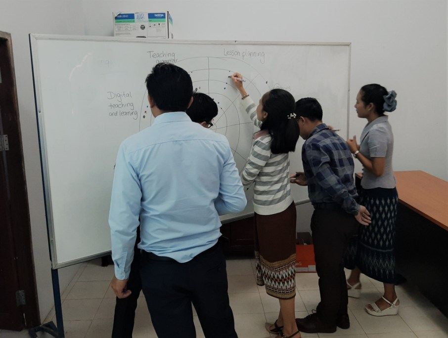 The teachers visualised their prior knowledge on the Whiteboard.