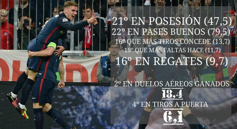 UCL 15-16: Atlético