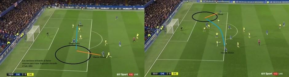 Chelsea Everton Premier League 2016-2017