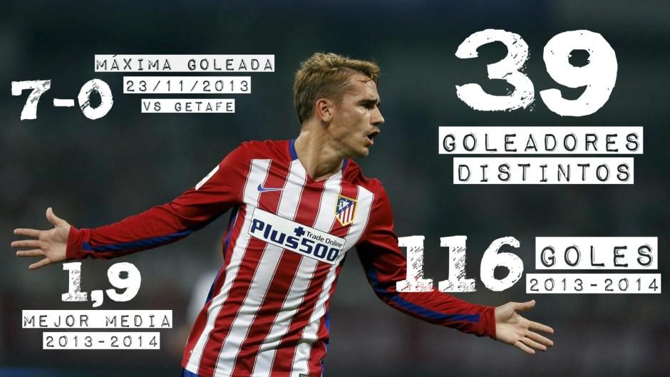 Atletico 500 goles