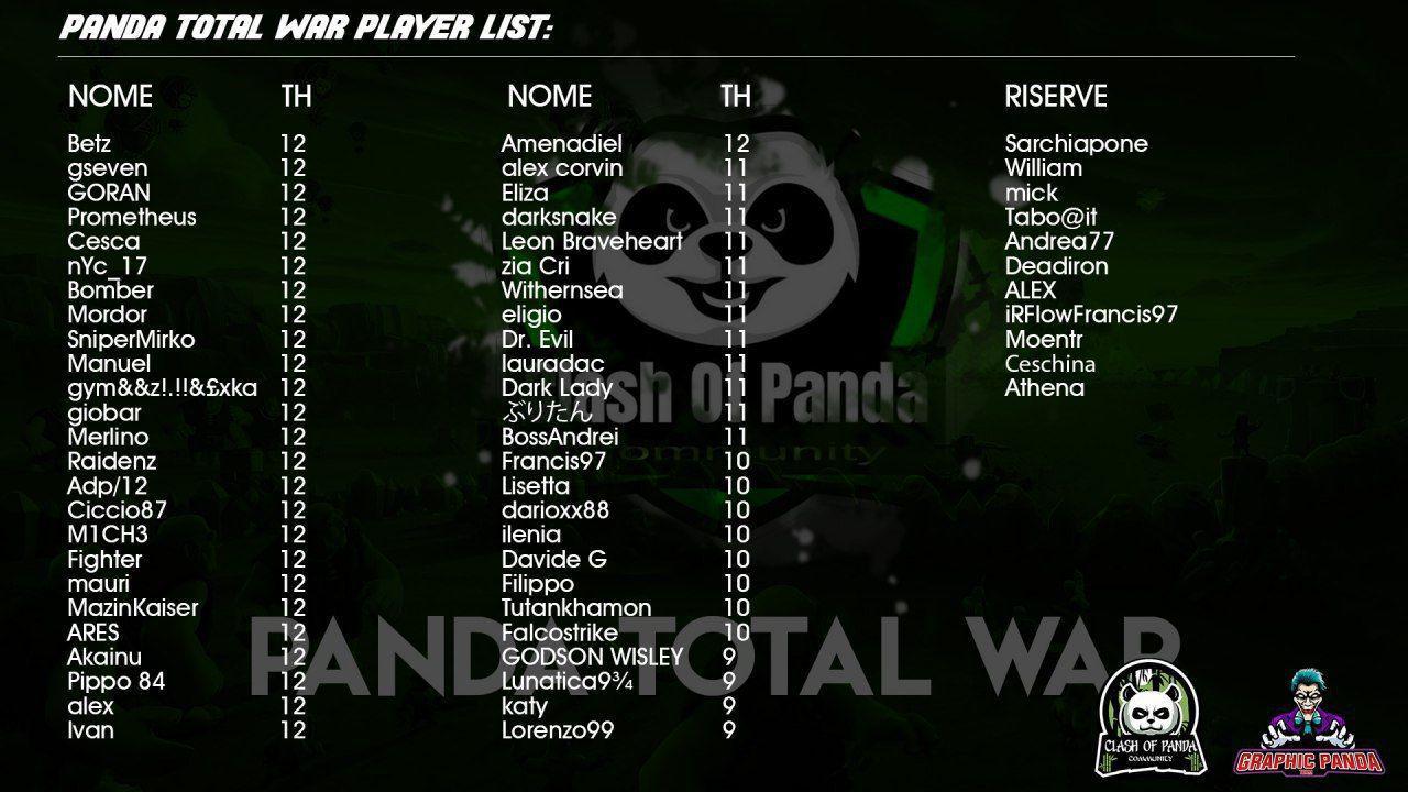 Una sorpresa inaspettata per la Panda Community!