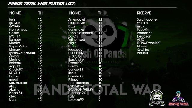 photo 2019 05 19 21 47 35 1024x576 - Una sorpresa inaspettata per la Panda Community!