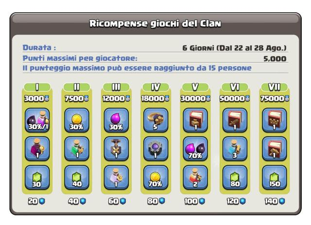 photo 2019 08 21 12 10 02 1 - Giochi del Clan 22-28 Agosto: premi,informazioni in Italiano