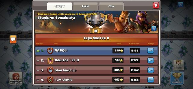 NAP2 - Le vostre Leghe di Guerra tra Clan