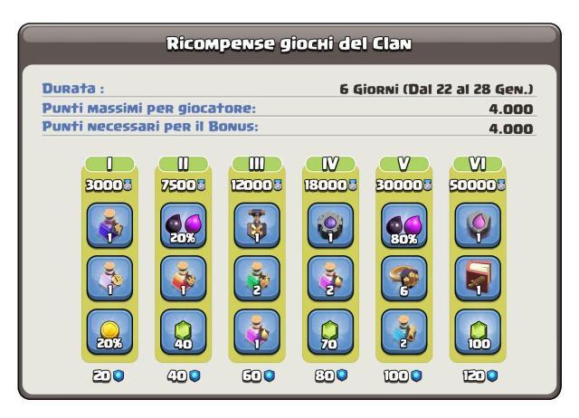 photo 2020 01 20 14 13 17 - Giochi del Clan - Nuova Decade (2020): premi e informazioni