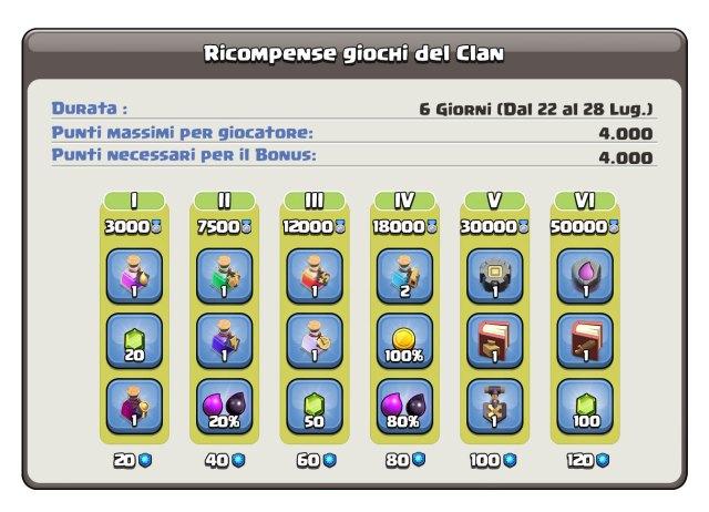 Giochi del Clan 1024x739 - Giochi del Clan 22-28 Luglio: premi,informazioni e dettagli