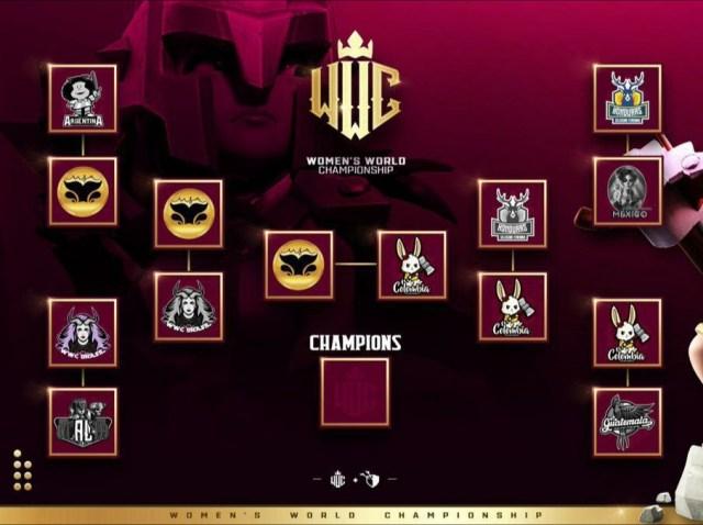 IMG 20200711 171808 - Women's World Championship 2020