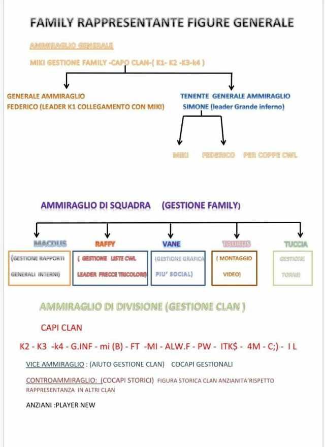 SCHEMINO 744x1024 - Tra restyling loghi e badge clan: la Kursaal Family si racconta!