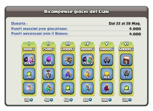giochi del clan 1 1024x739 - Giochi del Clan 22-28 Maggio: premi,informazioni e dettagli